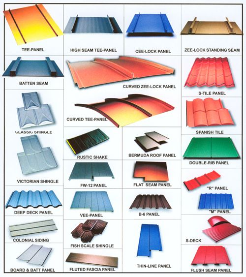 install metal roof